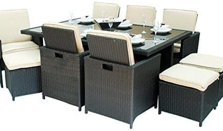 6-montiki-monte-carlo-13pc-cube-wicker-dining-set-450x265 Best Outdoor Wicker Patio Furniture